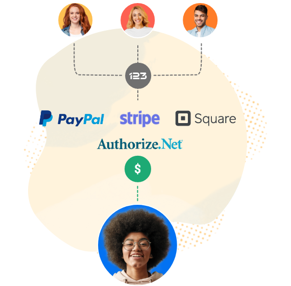 payment gateways paypal authorize NET and others